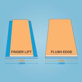 Двустранно залепващи ленти тип FINGER LIFT