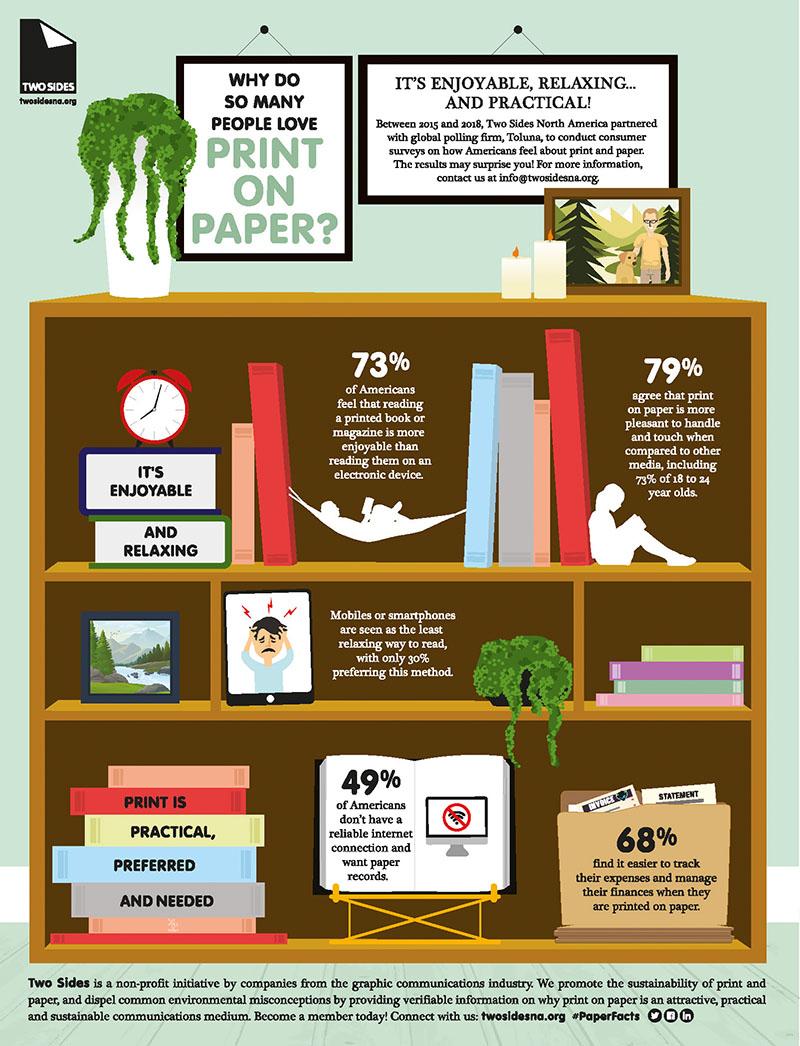 защо толкова много хора обичат печата върху хартия