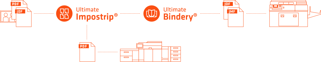 Ultimate Bindery