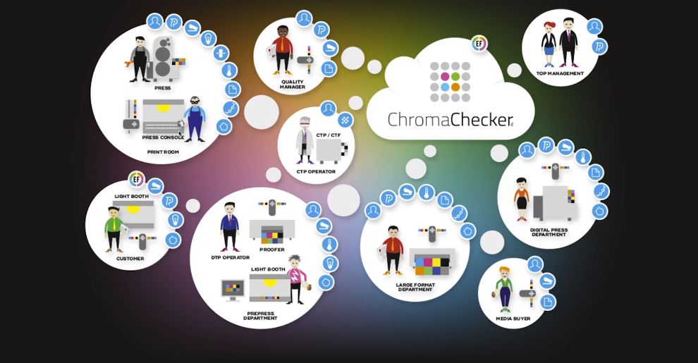 ChromaChecker