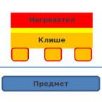 Дуплокол 821