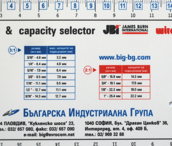 Българска Индустриална Група АД