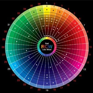 Кой е вашият цвят по Pantone според датата на раждане?