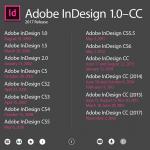 Безплатно за сваляне: ръководство за новите функции на Adobe InDesign