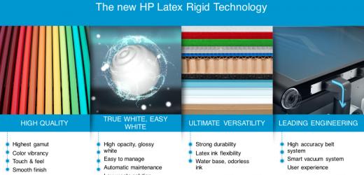 HP показа технология за латексов печат на твърди материали