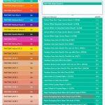Нови PantoneLIVE цветове и софтуер за опаковки от X-Rite