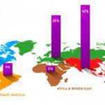 Пазарът за етикети 2015 според AWA