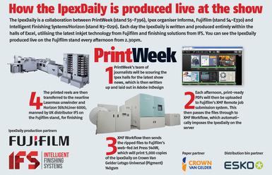 PrintWeek, Fuji и IFS ще издават IpexDaily