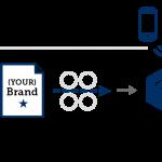 Нов метод за поставяне на баркодове би могъл да ускори процеса на продажбите