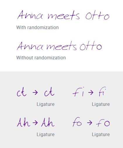 Превърнете почерка си в шрифт с Calligraphr