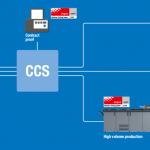 Color Care Production Server - предимство за печатарите и техните клиенти