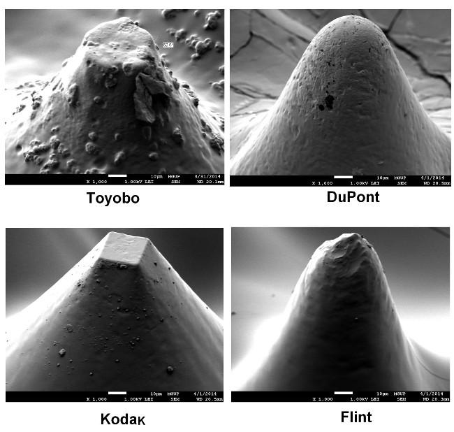 Полиграфията под микроскоп