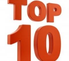 Топ 10 на най-четените новини за месец март 2015
