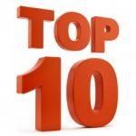 Новините около Джей Пойнт са били най-четени през месец април в www.printguide.info