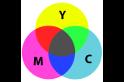 CMYK срещу RGB