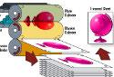 Проблеми при офсетовия печат и начина за тяхното отстраняване (част 2)