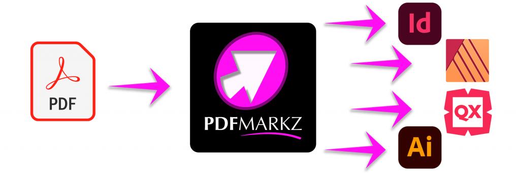 PDFmarkz