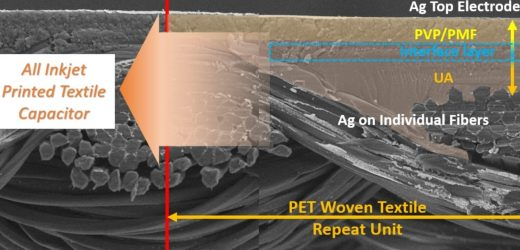 Мастиленоструен печат с електропроводими мастила върху полиестерни тъкани