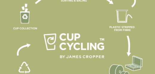 Cupcycling превръща чашките от кафе в ефектни хартии
