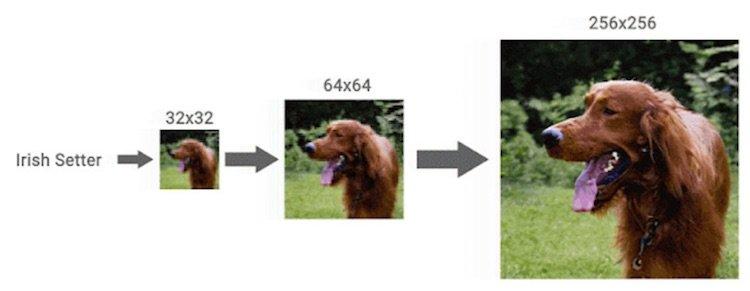 увеличаване резолюцията на снимки